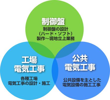会社案内_03